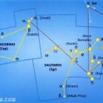 Localizar la constelación de Sagitario (Sgr) y Capricornio (Cap)