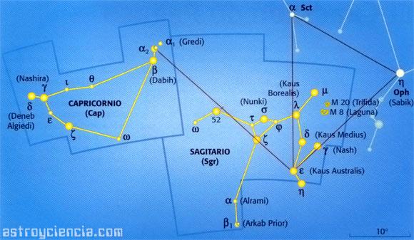 Localizar la constelación de Sagitario y Capricornio