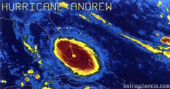 Records registrados de vientos extremos