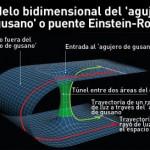 Astrofísicos podrían confirmar la existencia de los agujeros de gusano atravesables