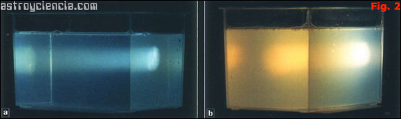 Recrear los colores del cielo - Figura 2a y 2b
