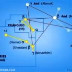 Localizar la constelación del Triángulo (Tri) y la constelación de Aries (Ari)