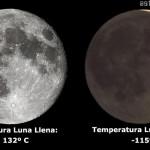 La temperatura de la superficie de la Luna
