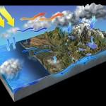 Geodinámica externa: procesos de alteración de la superficie terrestre