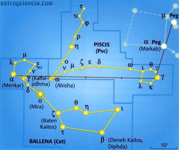 Localizar las constelaciones de Piscis y la Ballena