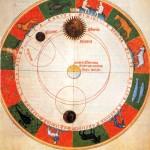 Sistema Solar Ptolemaico
