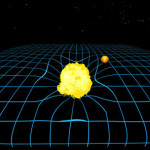 Teoría general de la relatividad