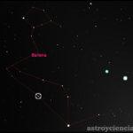 La estrella Tau Ceti – El espejo del Sol