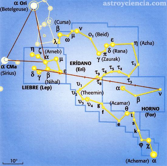 localizar-liebre-horno-eridano